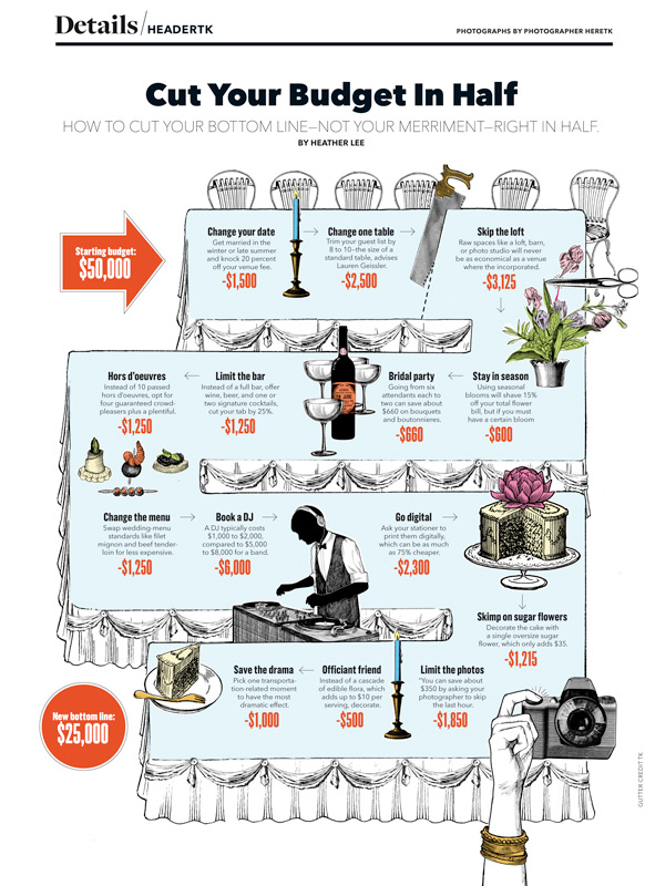 bride magazine, wedding, wedding budget, dj, table, cake, silja goetz illustration